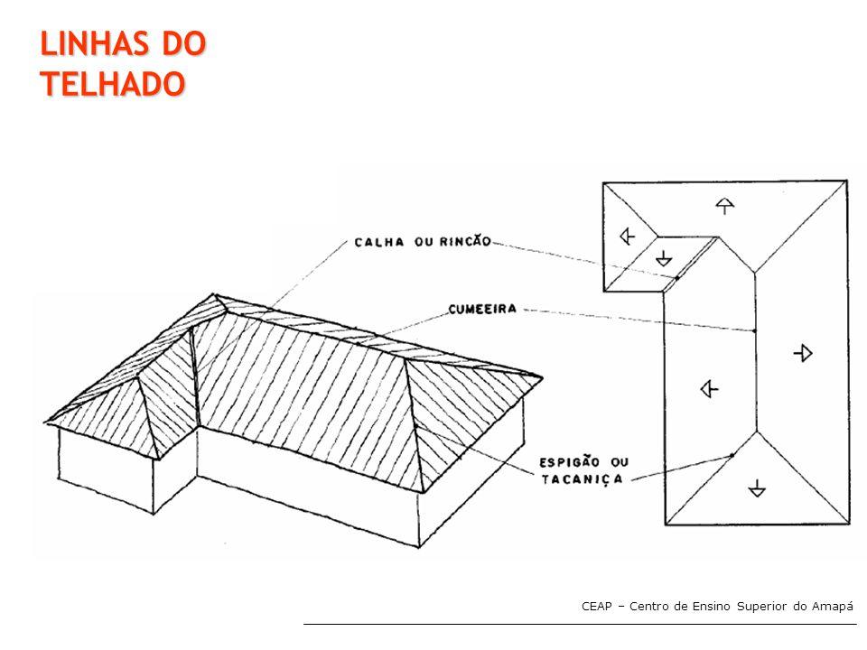 LINHAS DO TELHADO CEAP – Centro de Ensino Superior do Amapá