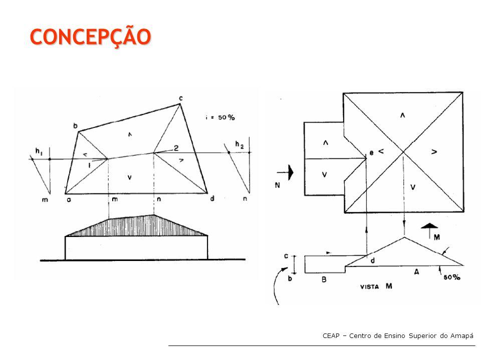 CONCEPÇÃO CEAP – Centro de Ensino Superior do Amapá