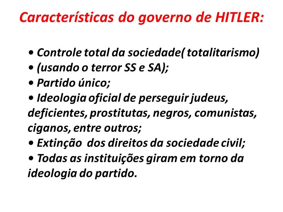 Características do governo de HITLER: