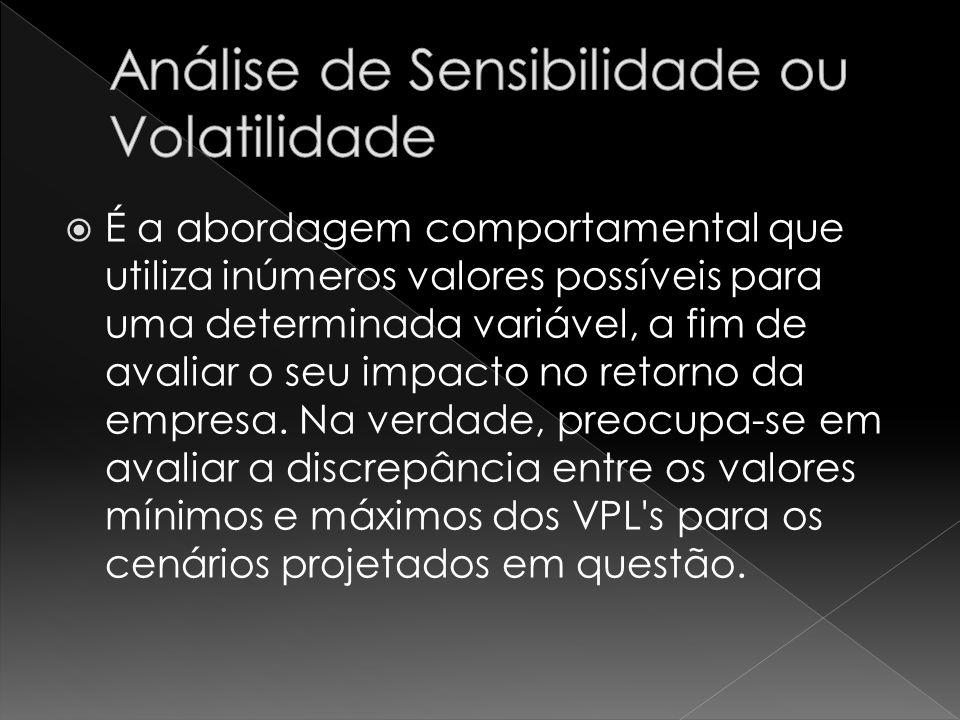 Análise de Sensibilidade ou Volatilidade