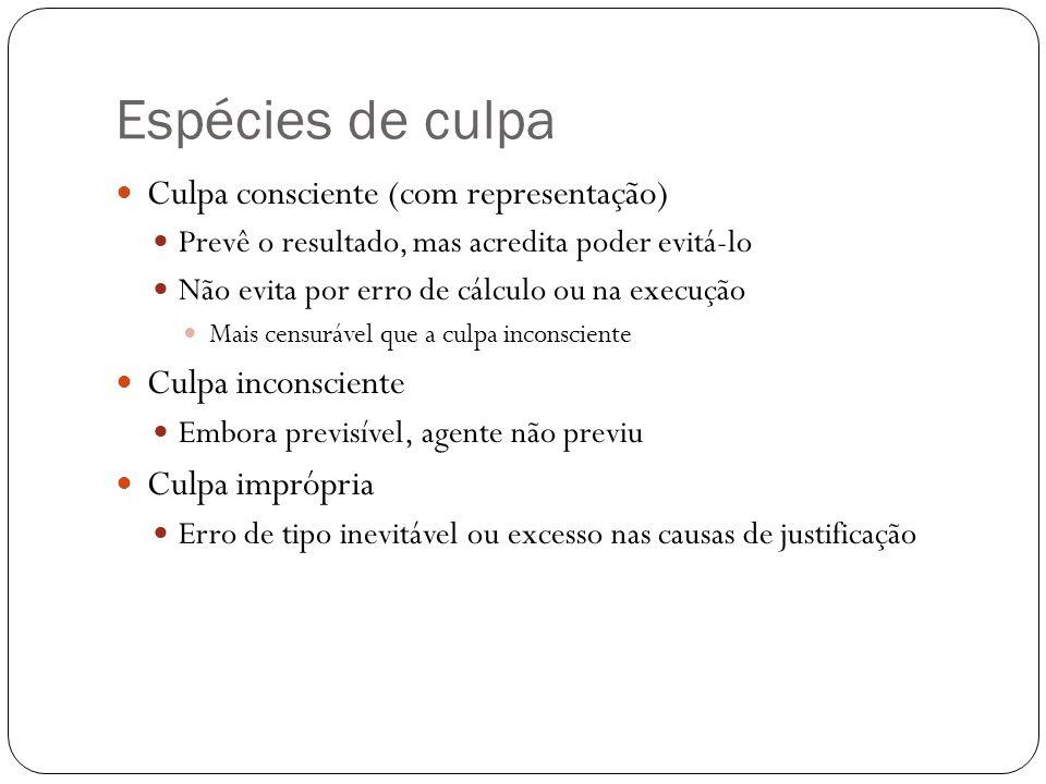 Espécies de culpa Culpa consciente (com representação)
