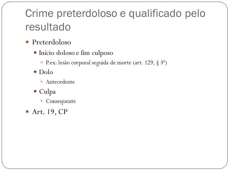 Crime preterdoloso e qualificado pelo resultado