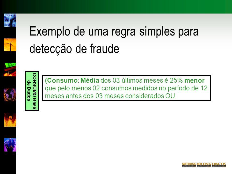 Exemplo de uma regra simples para detecção de fraude