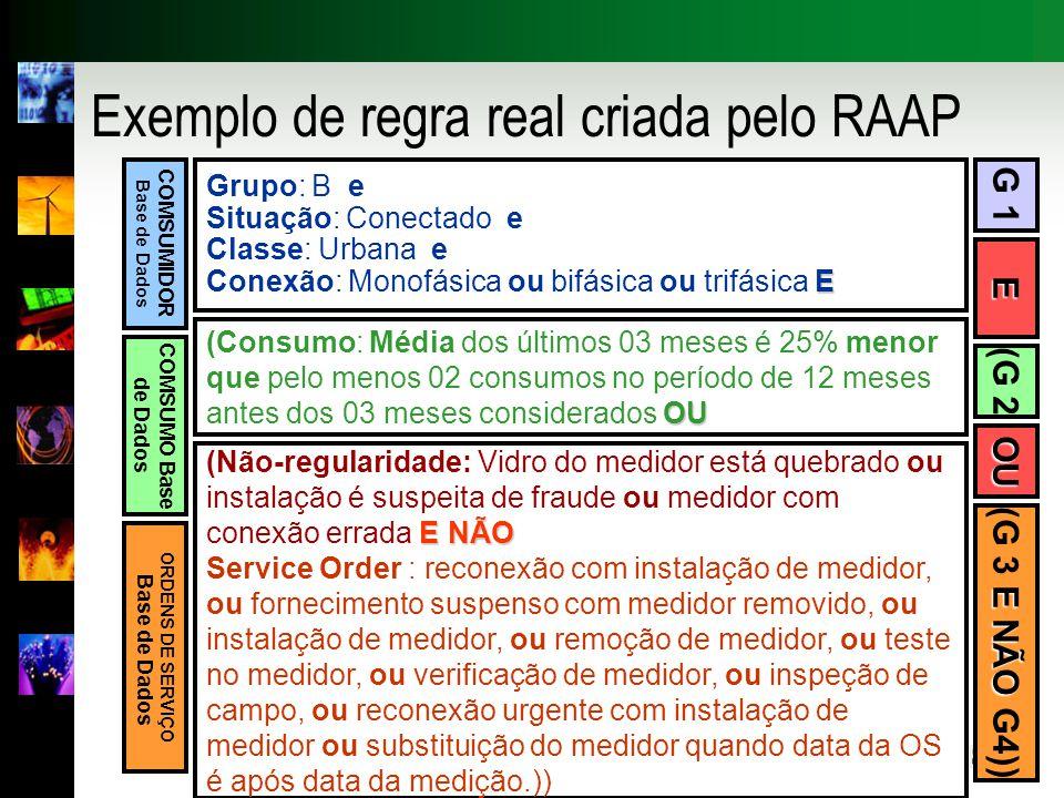 Exemplo de regra real criada pelo RAAP