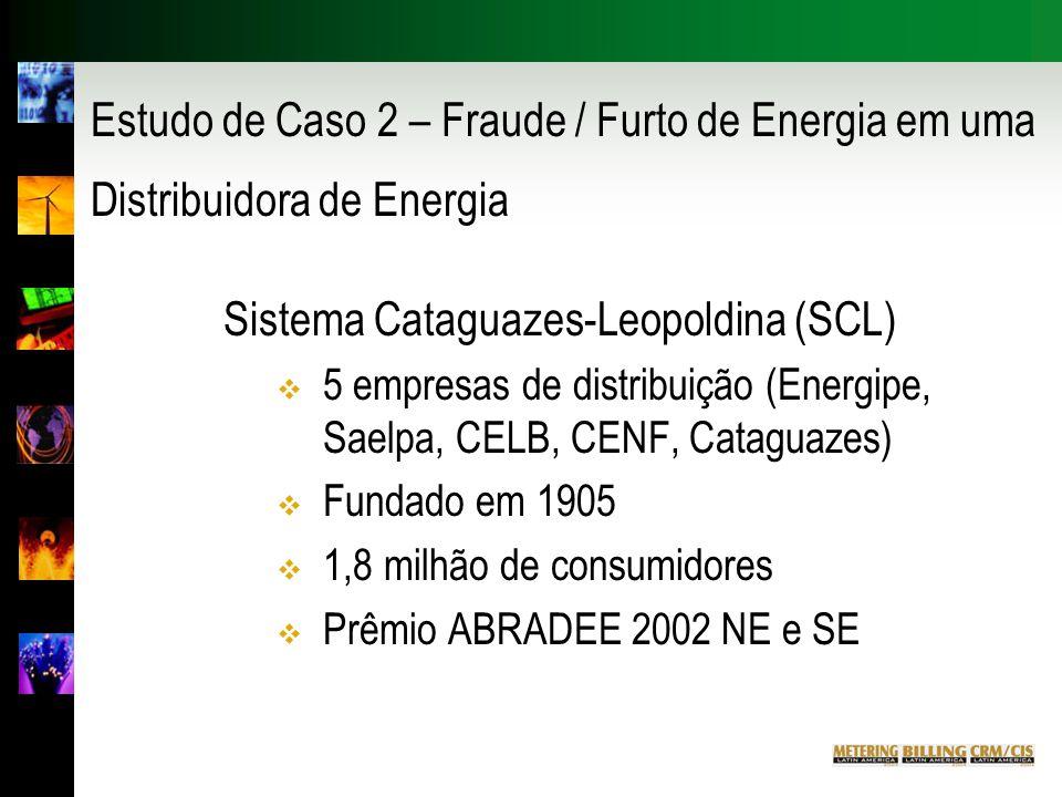 Sistema Cataguazes-Leopoldina (SCL)