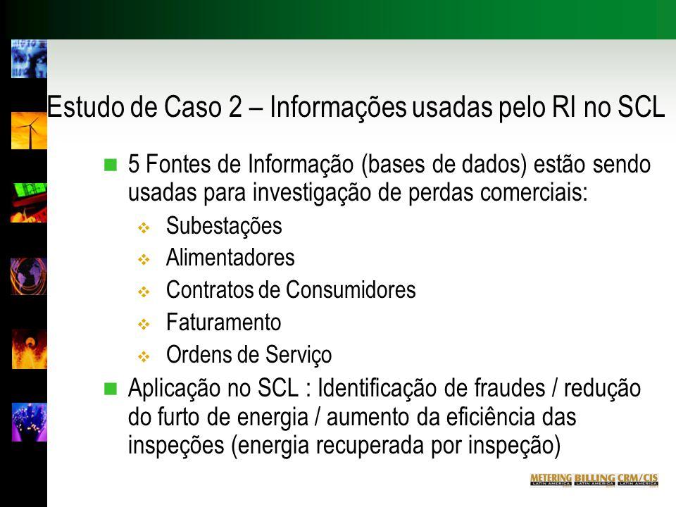 Estudo de Caso 2 – Informações usadas pelo RI no SCL