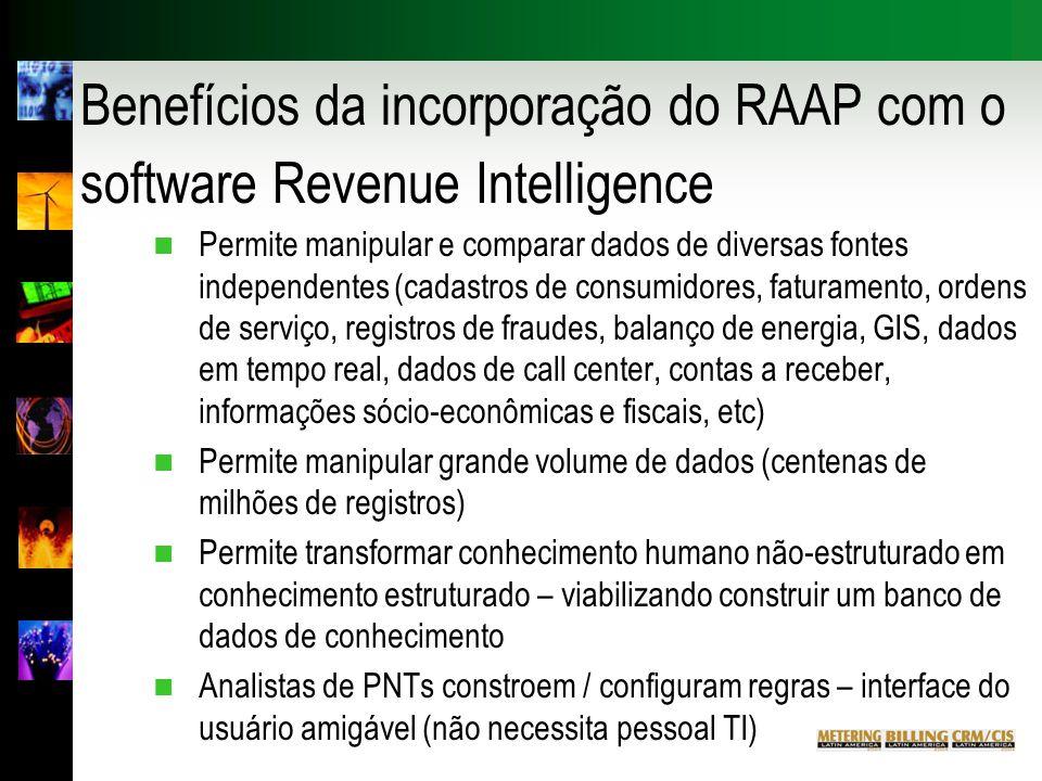 Benefícios da incorporação do RAAP com o software Revenue Intelligence