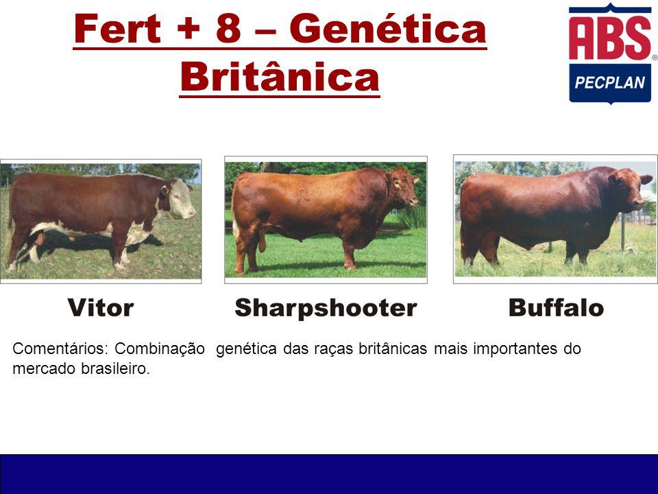 Fert + 8 – Genética Britânica
