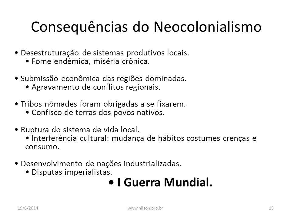 Consequências do Neocolonialismo