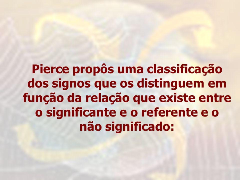 Pierce propôs uma classificação dos signos que os distinguem em função da relação que existe entre o significante e o referente e o não significado: