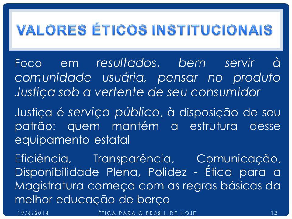 VALORES ÉTICOS INSTITUCIONAIS