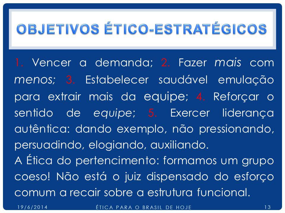 OBJETIVOS ÉTICO-ESTRATÉGICOS