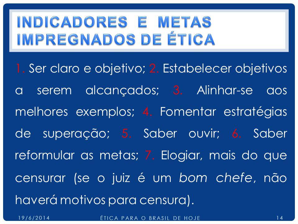 INDICADORES E METAS IMPREGNADOS DE ÉTICA