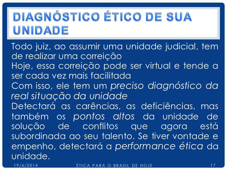 DIAGNÓSTICO ÉTICO DE SUA UNIDADE