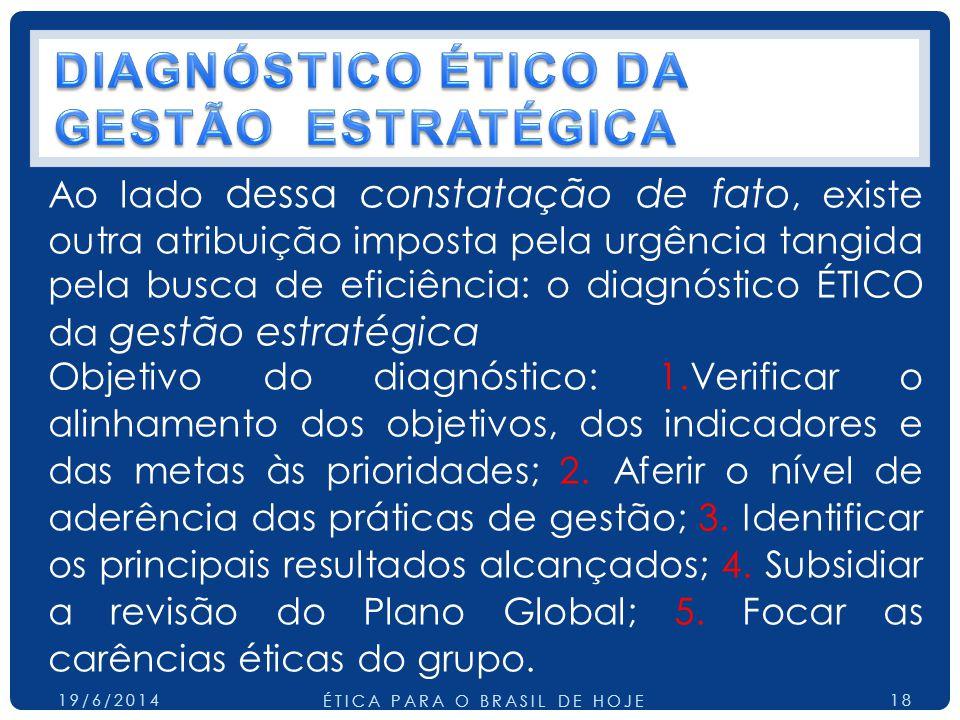 DIAGNÓSTICO ÉTICO DA GESTÃO ESTRATÉGICA