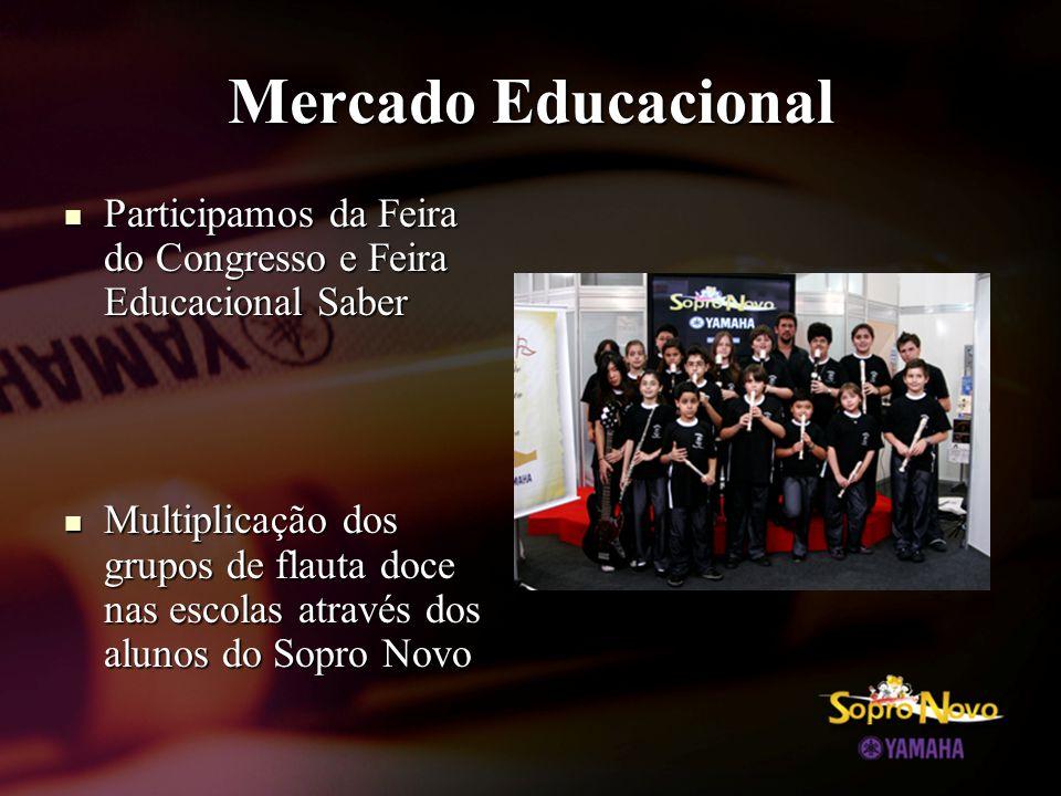 Mercado Educacional Participamos da Feira do Congresso e Feira Educacional Saber.