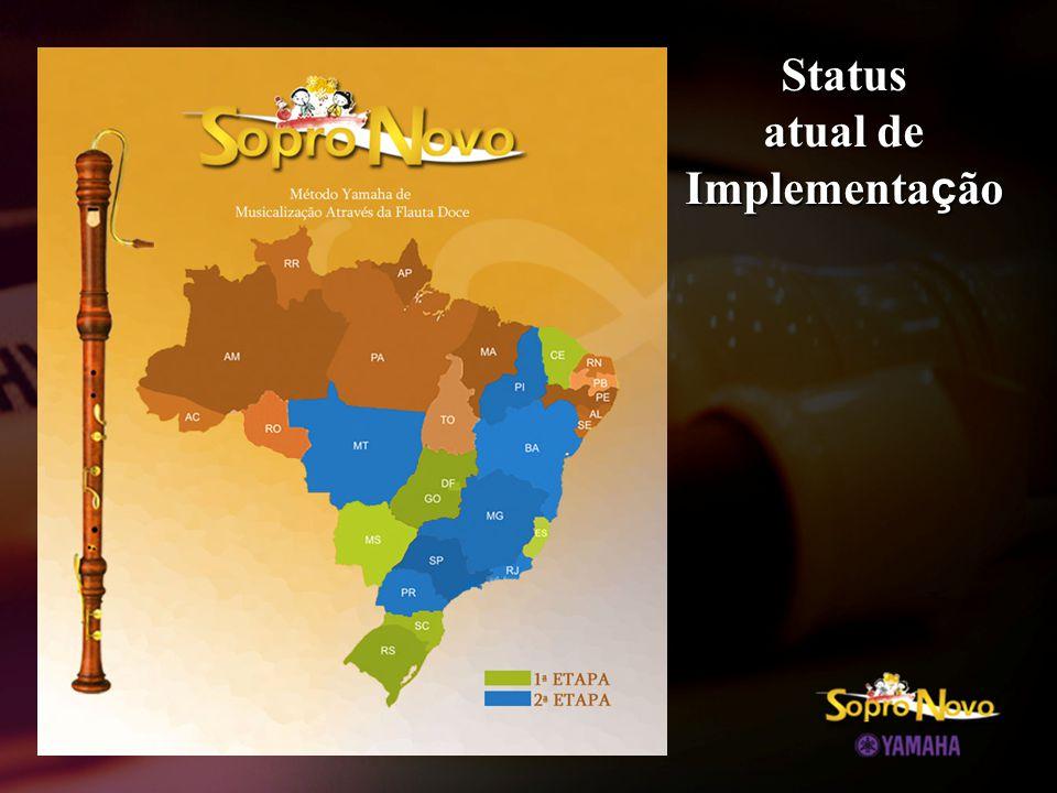 Status atual de Implementação