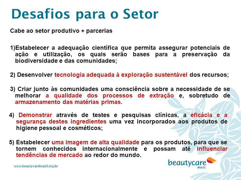 Desafios para o Setor Cabe ao setor produtivo + parcerias