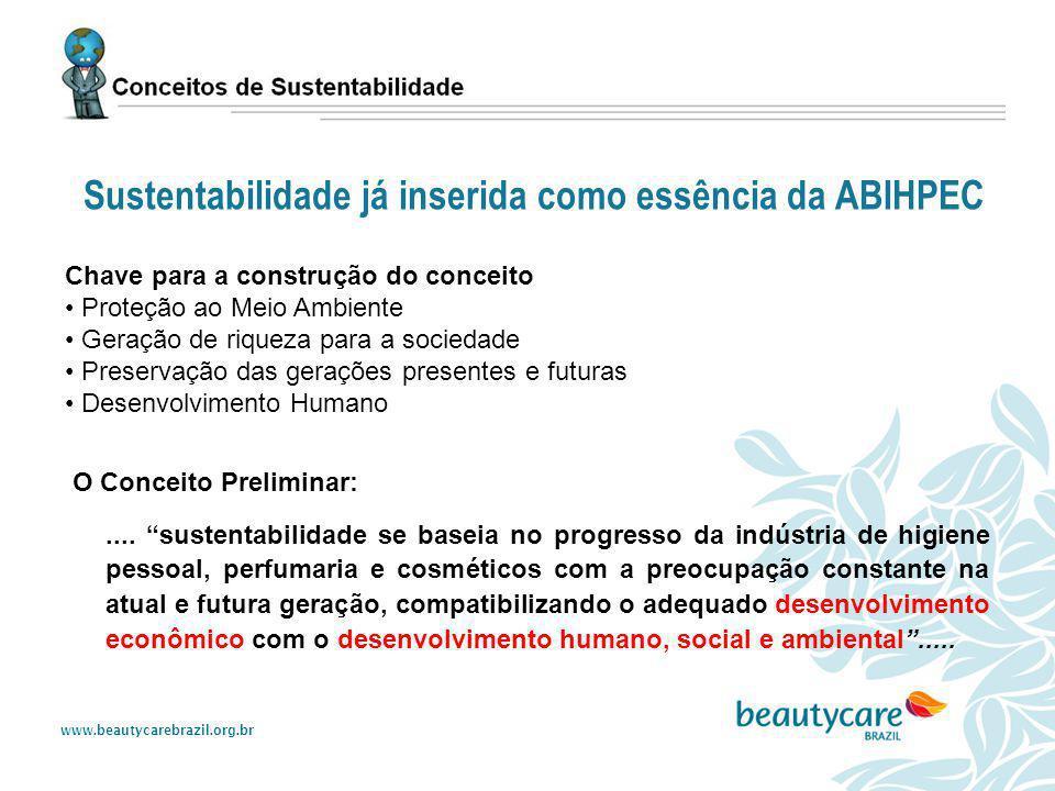 Sustentabilidade já inserida como essência da ABIHPEC