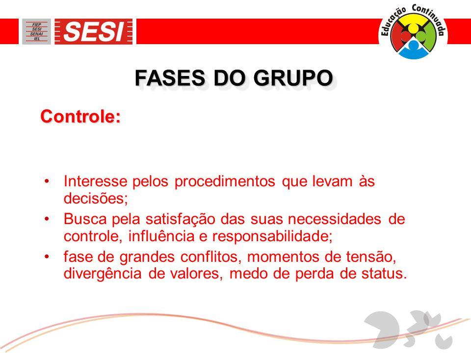 FASES DO GRUPO Controle: