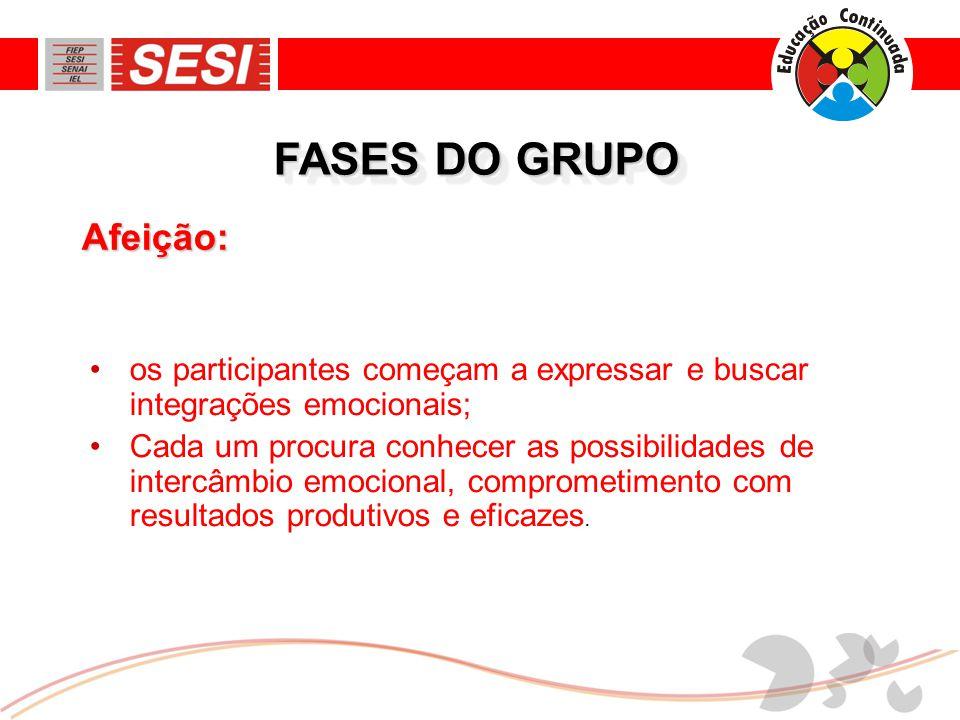 FASES DO GRUPO Afeição: