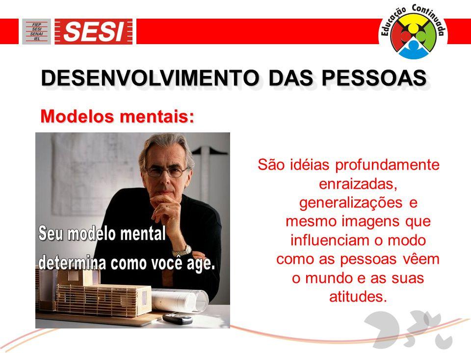 DESENVOLVIMENTO DAS PESSOAS