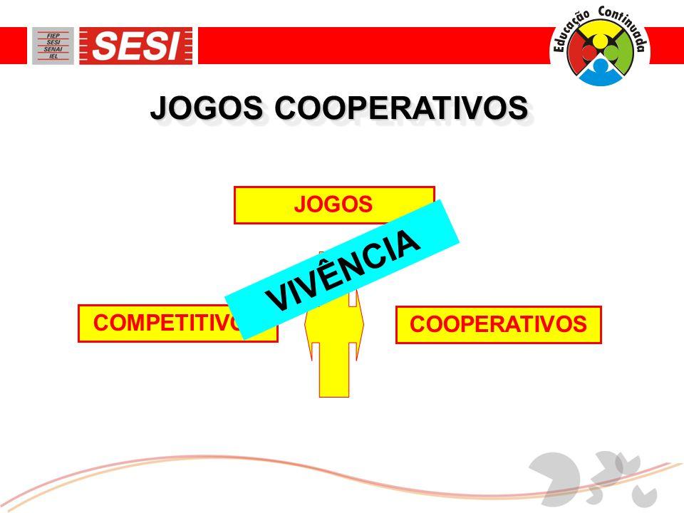 VIVÊNCIA JOGOS COOPERATIVOS JOGOS COMPETITIVOS COOPERATIVOS