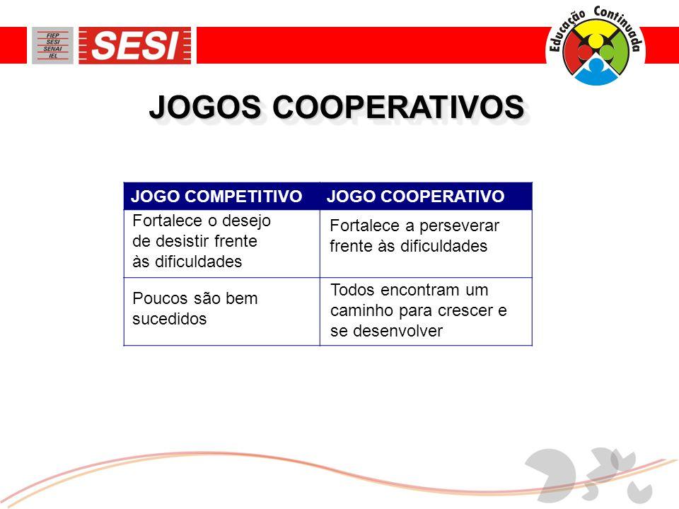 JOGOS COOPERATIVOS JOGO COMPETITIVO JOGO COOPERATIVO