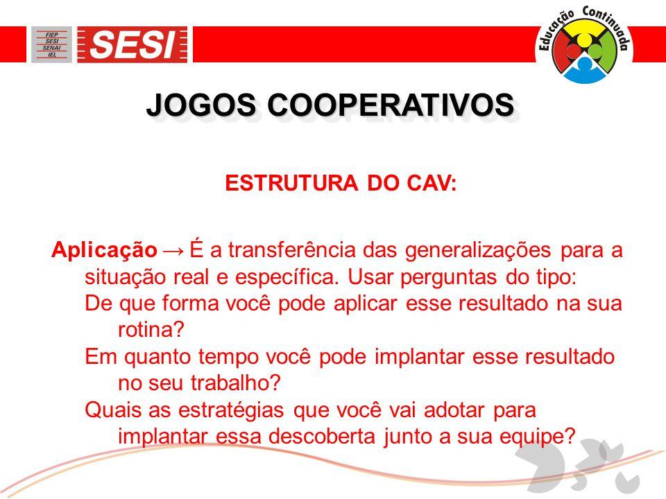 JOGOS COOPERATIVOS ESTRUTURA DO CAV: