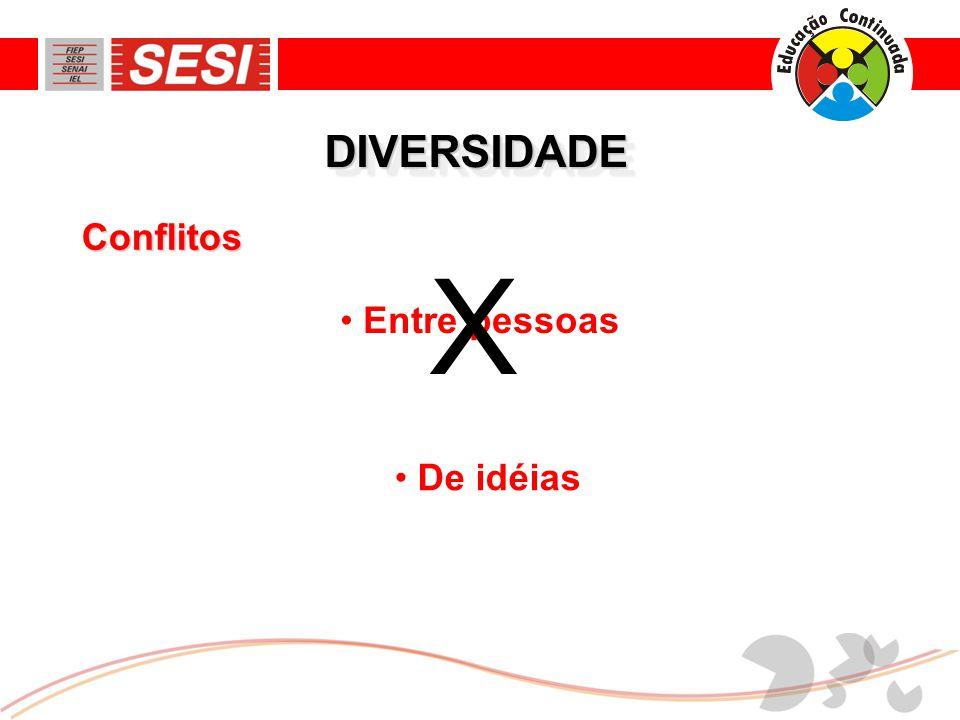 DIVERSIDADE Conflitos X Entre pessoas De idéias
