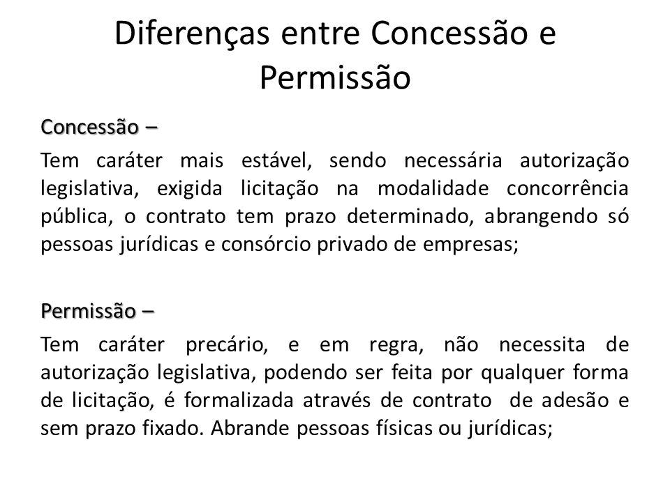 Diferenças entre Concessão e Permissão