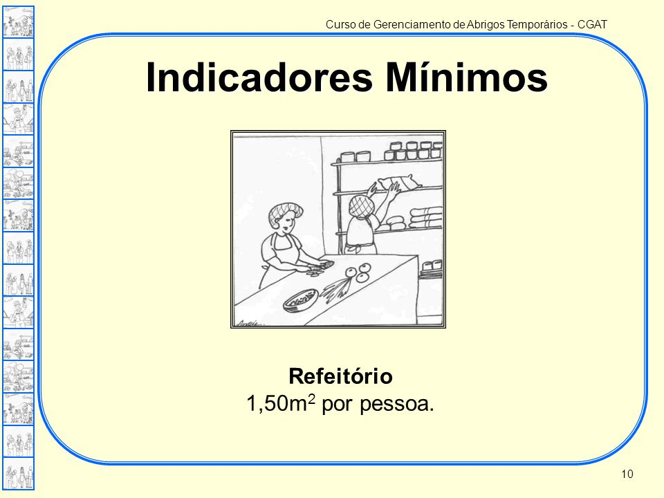 Indicadores Mínimos Refeitório 1,50m2 por pessoa. 10