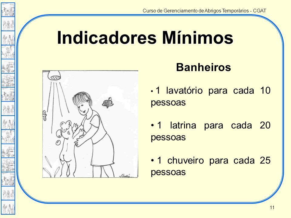 Indicadores Mínimos Banheiros 1 latrina para cada 20 pessoas