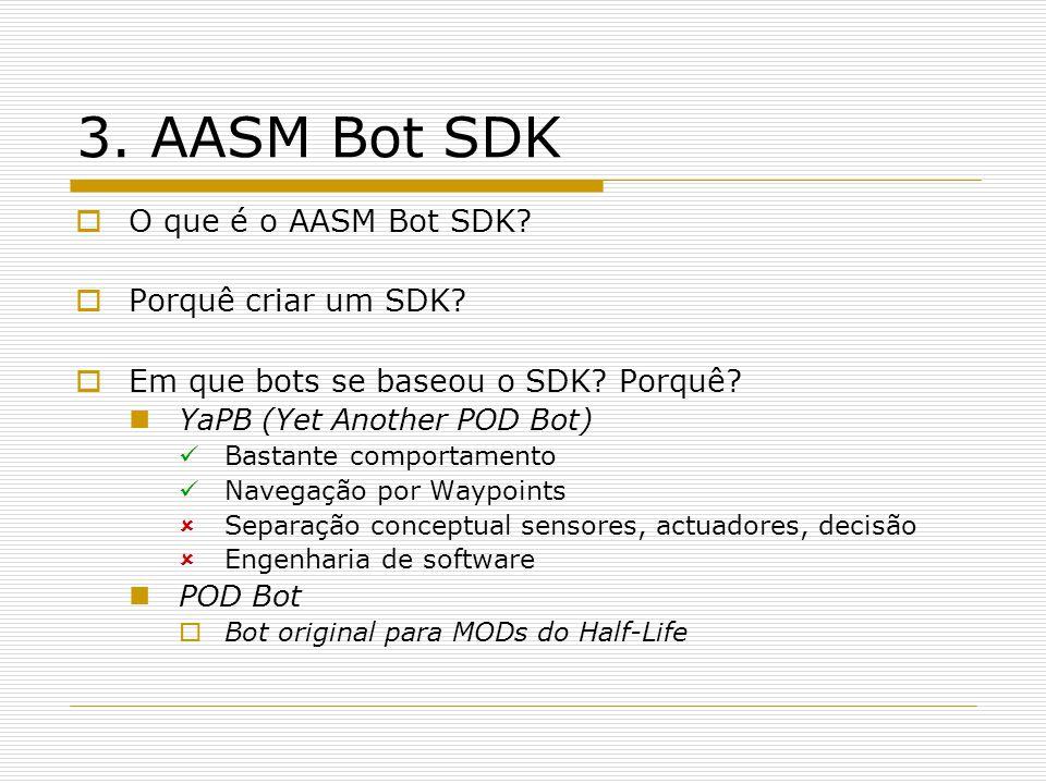 3. AASM Bot SDK O que é o AASM Bot SDK Porquê criar um SDK