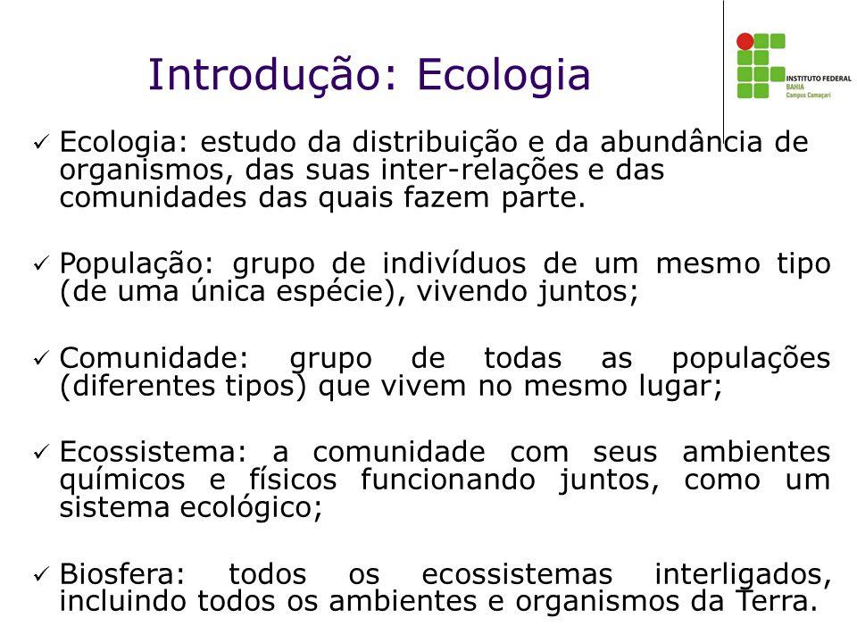 Introdução: Ecologia