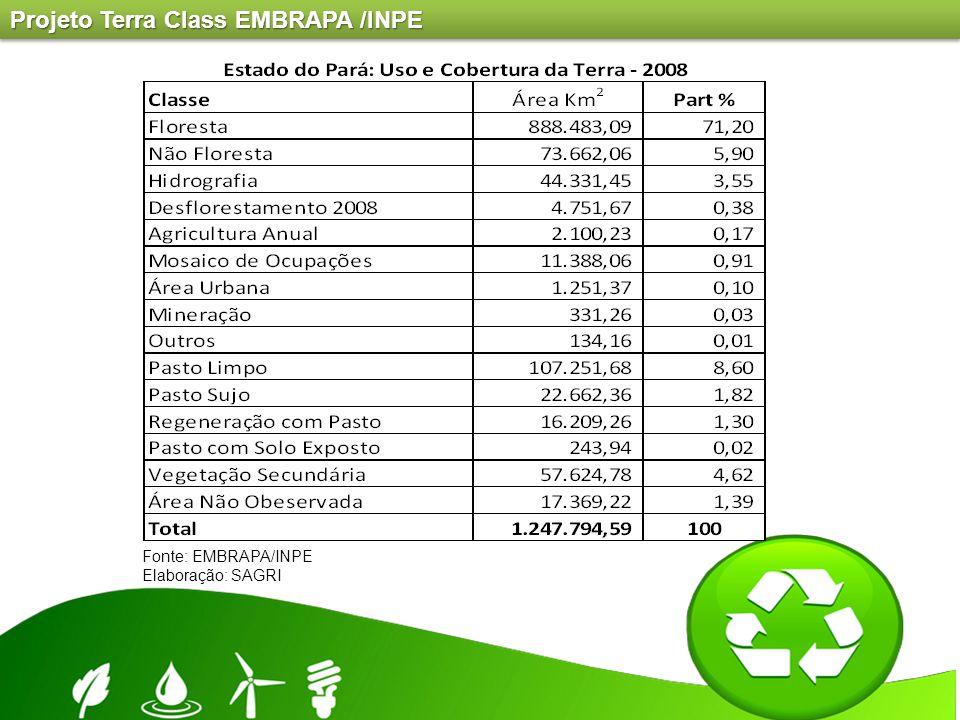 Projeto Terra Class EMBRAPA /INPE