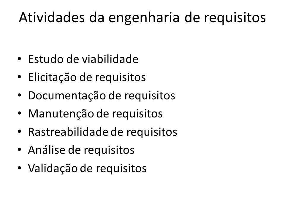 Atividades da engenharia de requisitos
