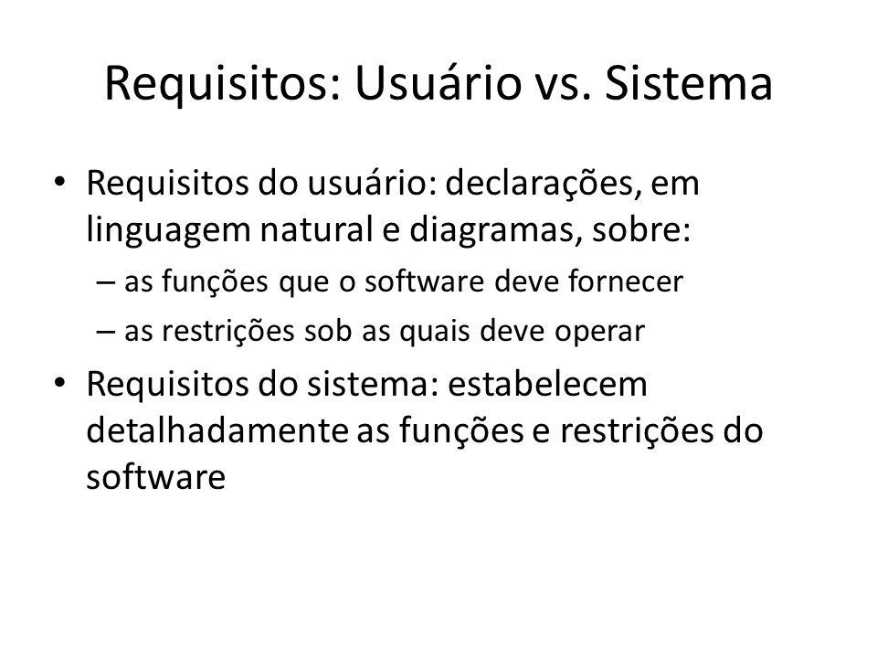 Requisitos: Usuário vs. Sistema