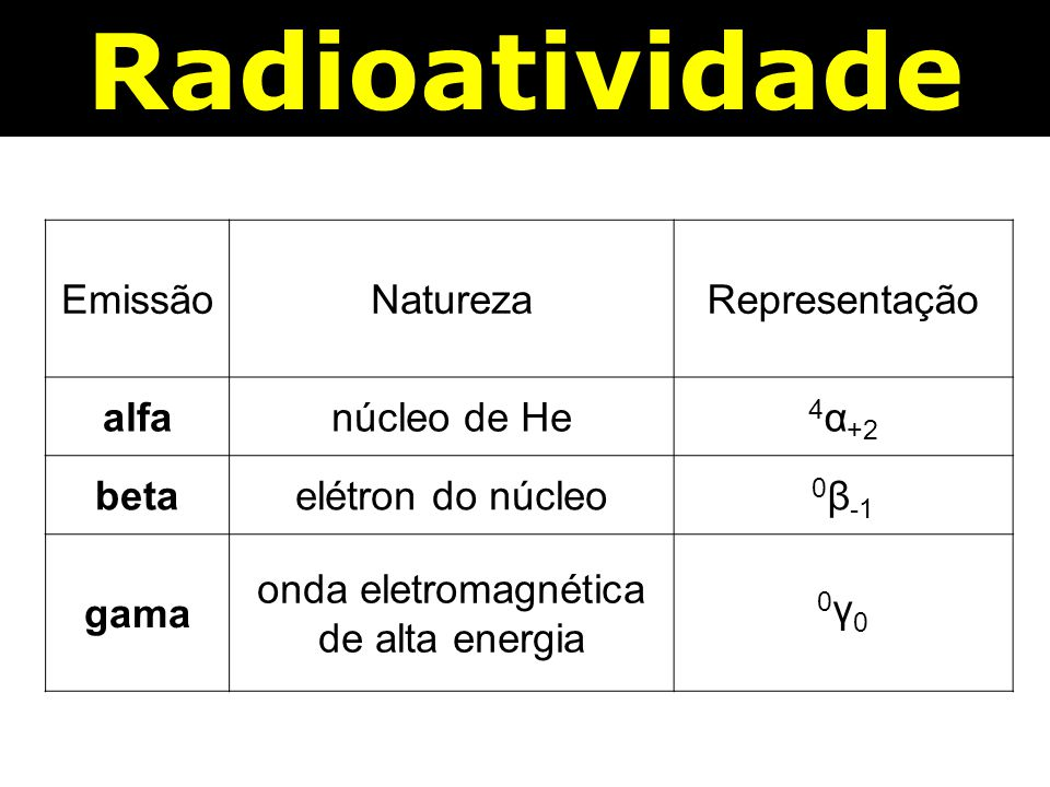 onda eletromagnética de alta energia