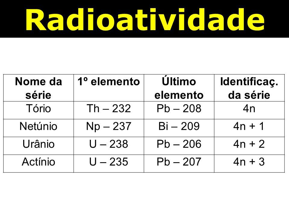 Radioatividade Nome da série 1º elemento Último elemento