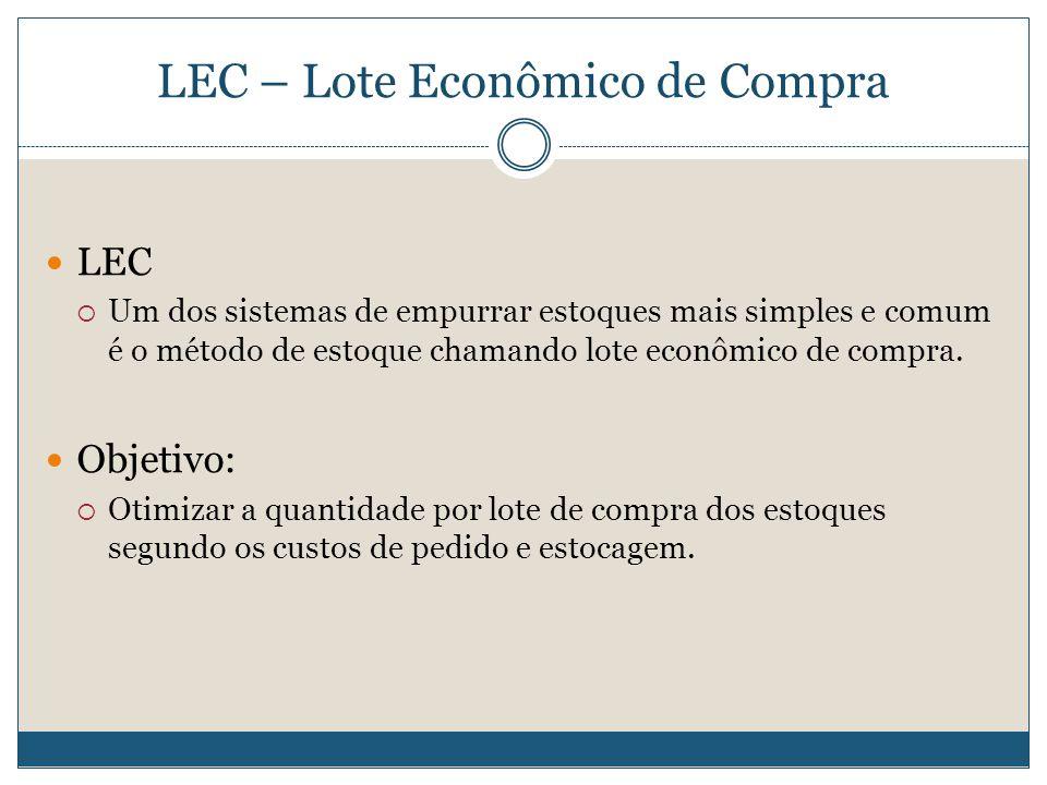 LEC – Lote Econômico de Compra