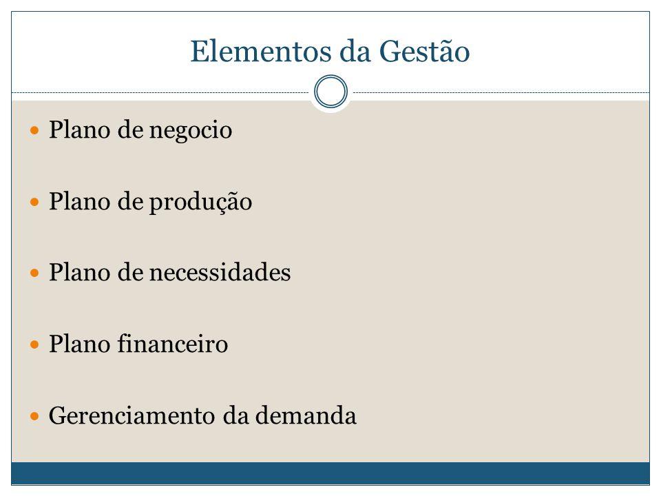 Elementos da Gestão Plano de negocio Plano de produção