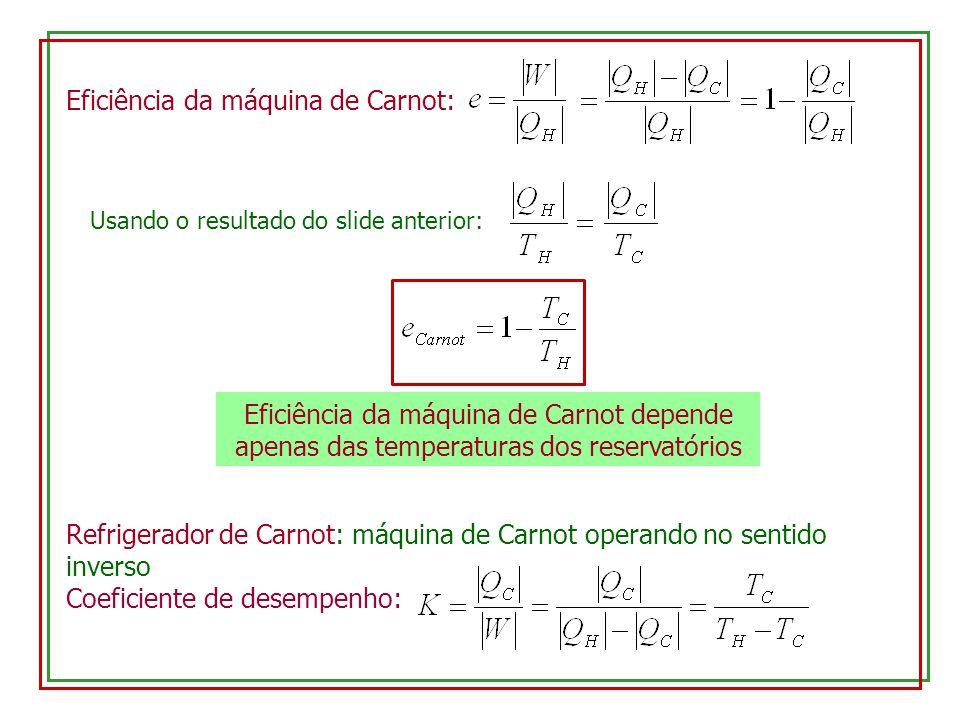Eficiência da máquina de Carnot: