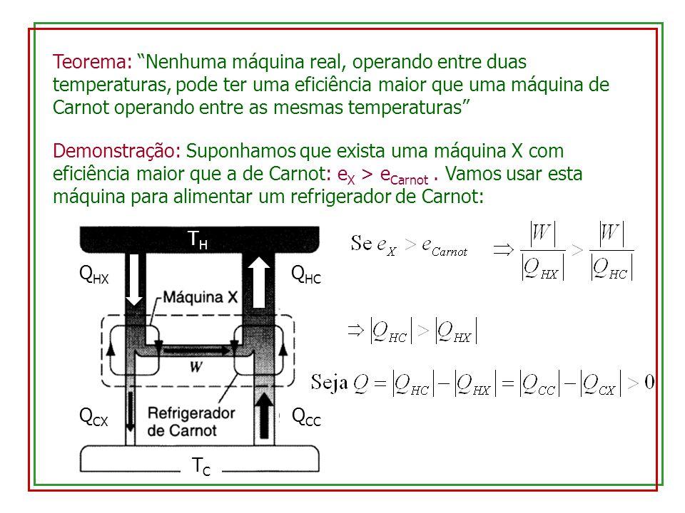 Teorema: Nenhuma máquina real, operando entre duas temperaturas, pode ter uma eficiência maior que uma máquina de Carnot operando entre as mesmas temperaturas