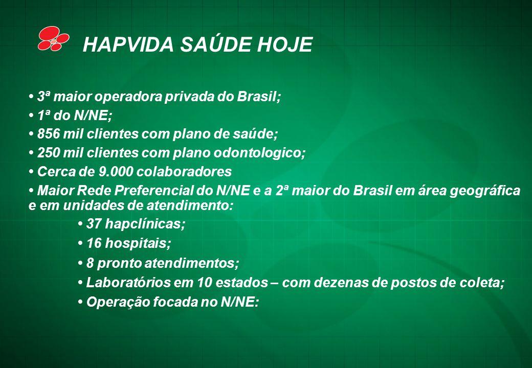 HAPVIDA SAÚDE HOJE • 3ª maior operadora privada do Brasil;
