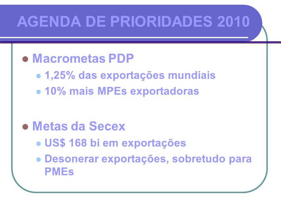 AGENDA DE PRIORIDADES 2010 Macrometas PDP Metas da Secex
