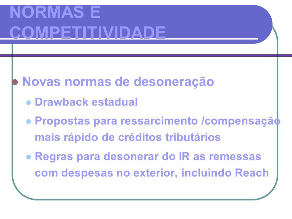 NORMAS E COMPETITIVIDADE