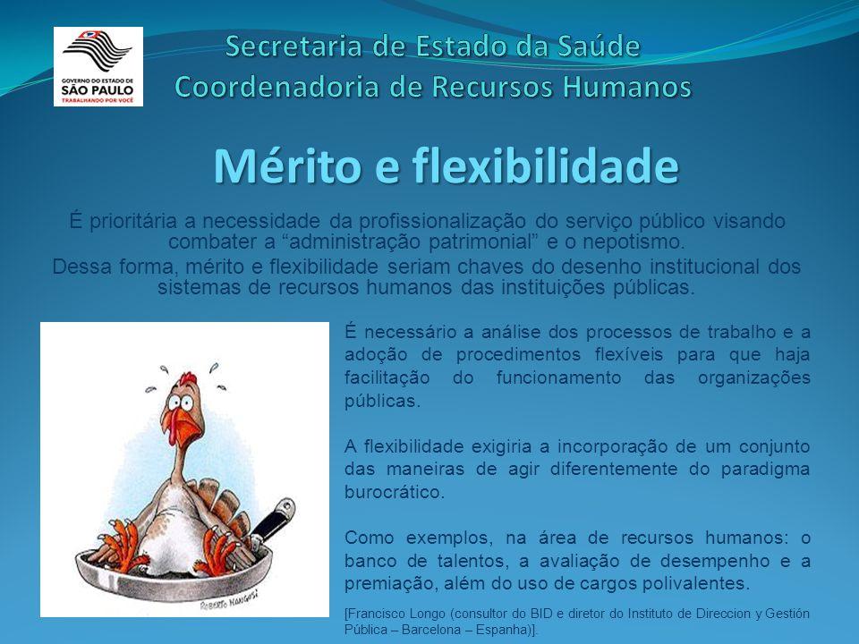 Mérito e flexibilidade