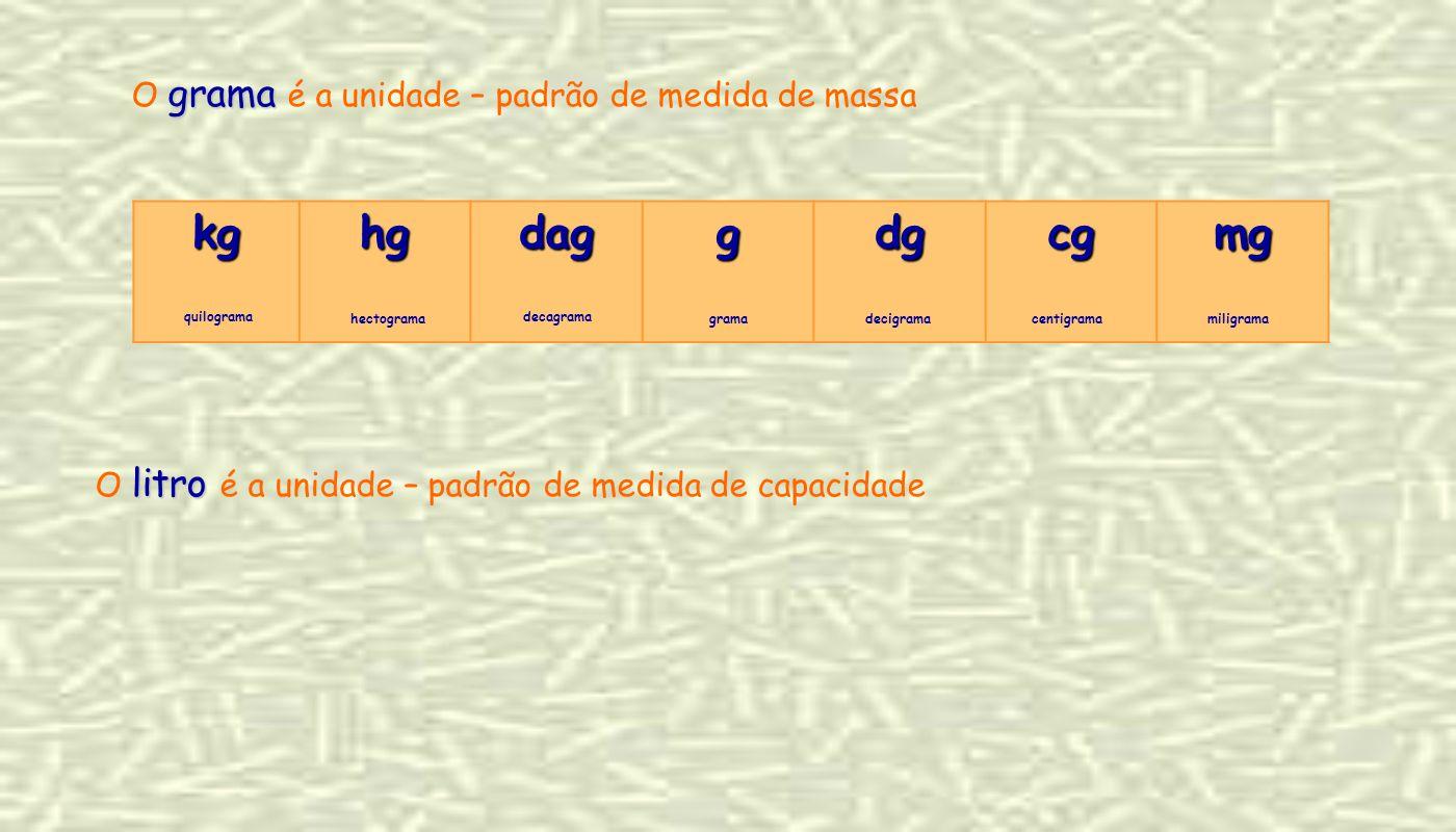 kg hg dag g dg cg mg O grama é a unidade – padrão de medida de massa