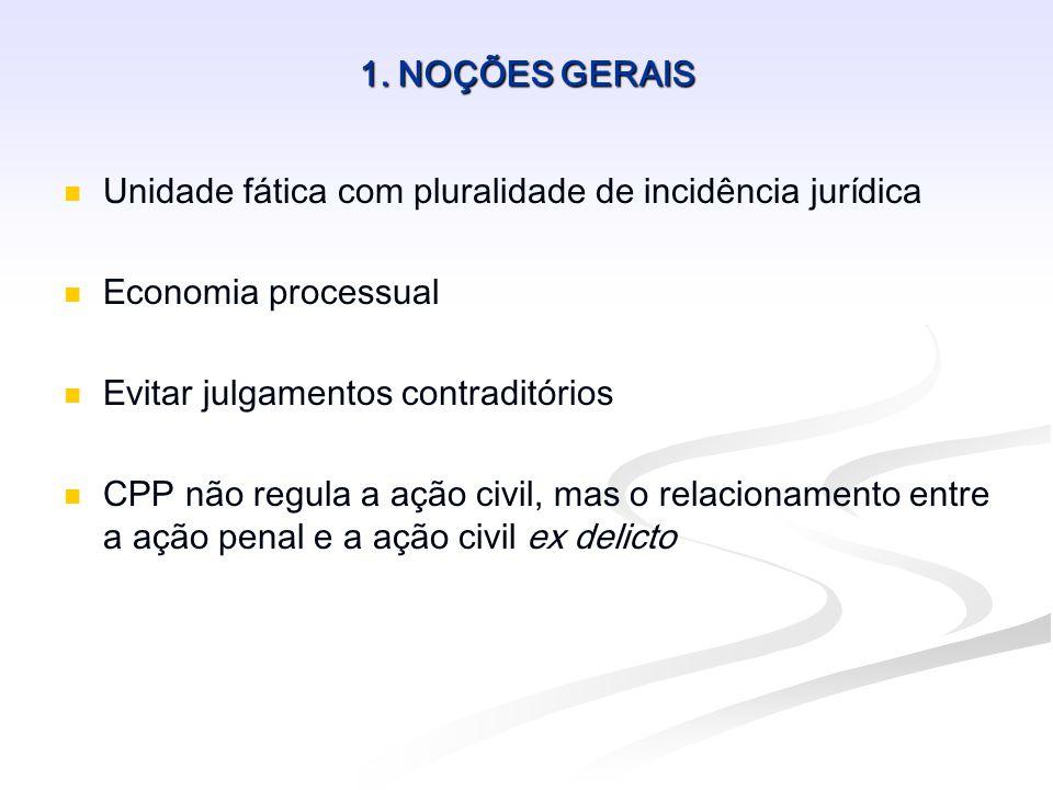 1. NOÇÕES GERAIS Unidade fática com pluralidade de incidência jurídica. Economia processual. Evitar julgamentos contraditórios.